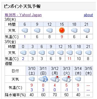 03/08天気予報