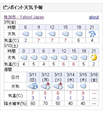 03/09天気予報