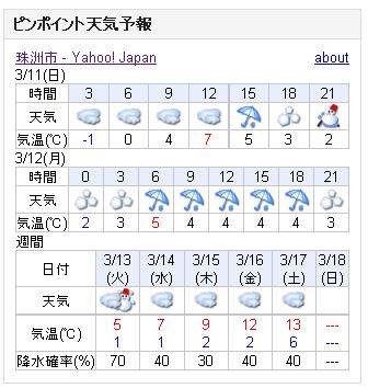 03/11天気予報