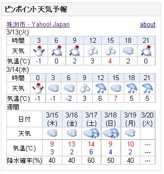 03/13天気予報