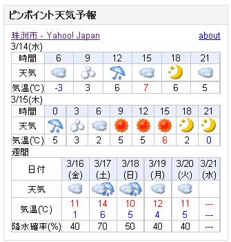 03/14天気予報