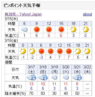 03/15天気予報