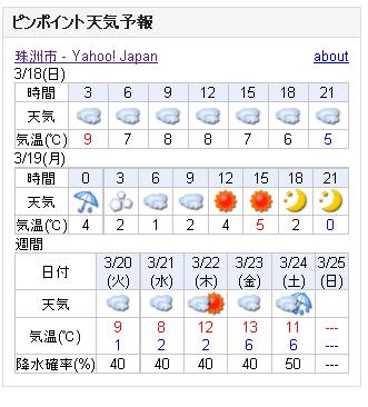 03/18天気予報