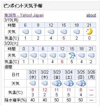 03/19天気予報