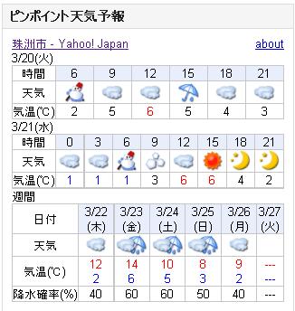 03/20天気予報