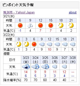 03/21天気予報