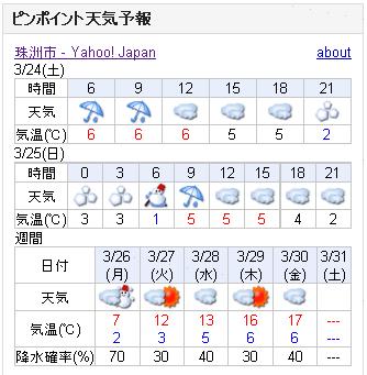 03/24天気予報