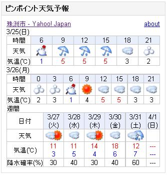 03/25天気予報