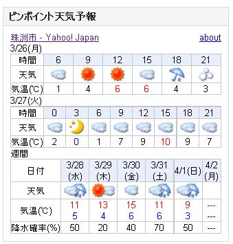 03/26天気予報