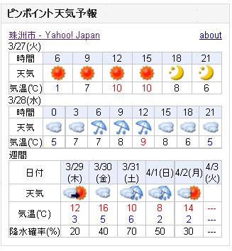 03/27天気予報