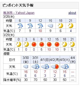 03/28天気予報