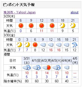 03/29天気予報