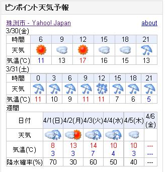 03/30天気予報
