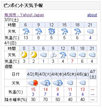 03/31天気予報