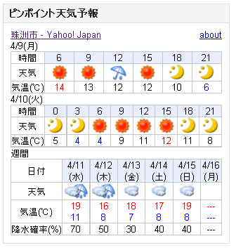 04/09天気予報
