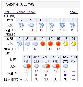 04・11天気予報