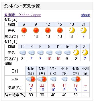 04/13天気予報