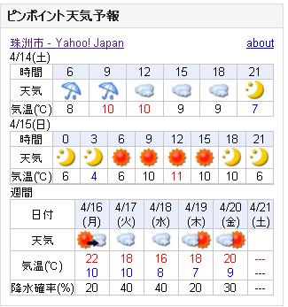 04/14天気予報