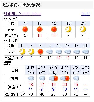 04/15天気予報