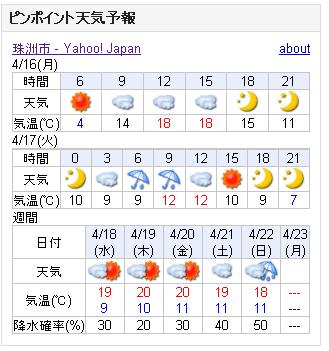 04/16天気予報