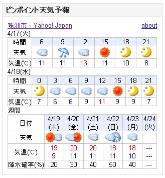 04/17天気予報