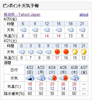 04/20天気予報