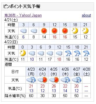 04/21天気予報