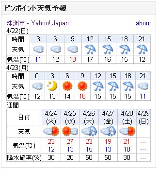 04/22天気予報