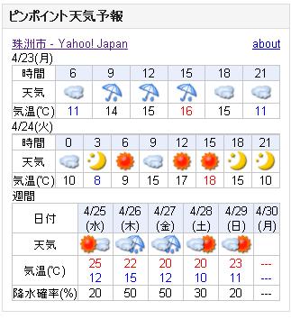 04/23天気予報