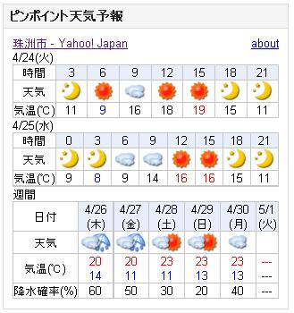 04/24天気予報