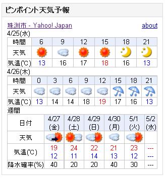04/25天気予報