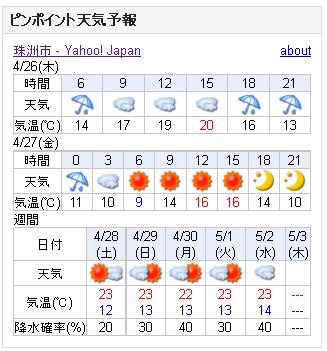 04/26天気予報
