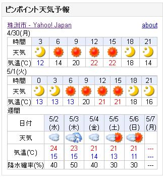 04/30天気予報