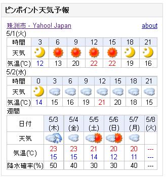 05/01天気予報