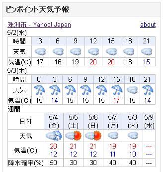 05/02天気予報
