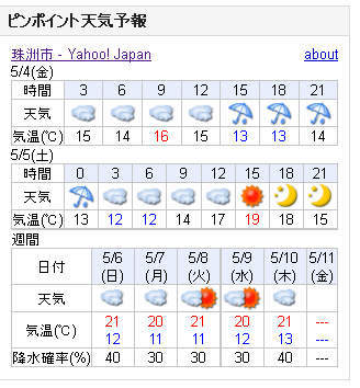 05/04天気予報
