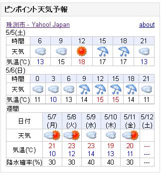 05/05天気予報