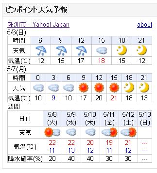 05/06天気予報