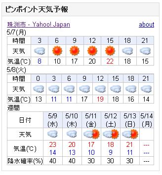 05/07天気予報
