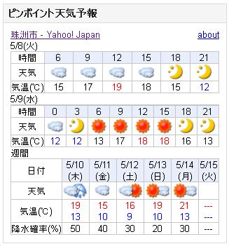 05/08天気予報