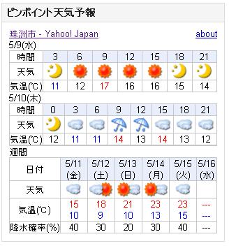05/09天気予報