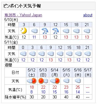 05/10天気予報