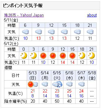 05/11天気予報
