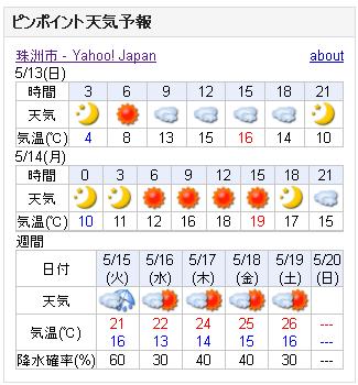 05/13天気予報