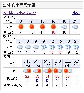 05/14`天気予報