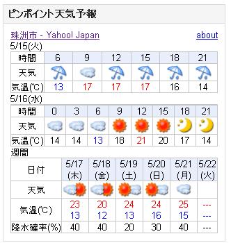 05/15天気予報