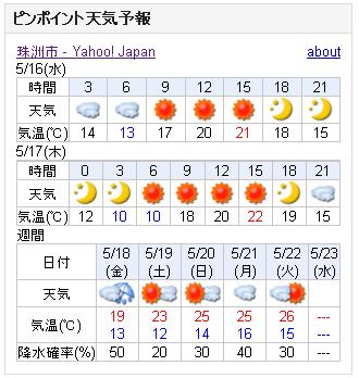 05/16天気予報