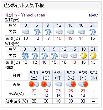 05/17天気予報