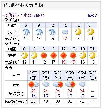 05/18天気予報