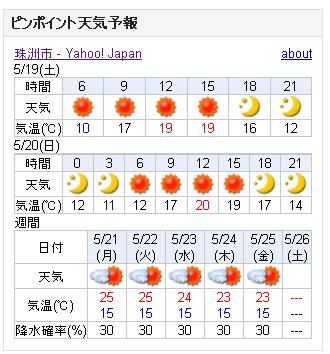 05/19天気予報
